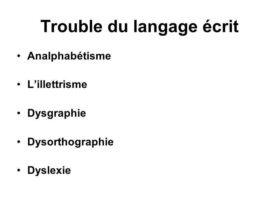 Trouble du langage écrit