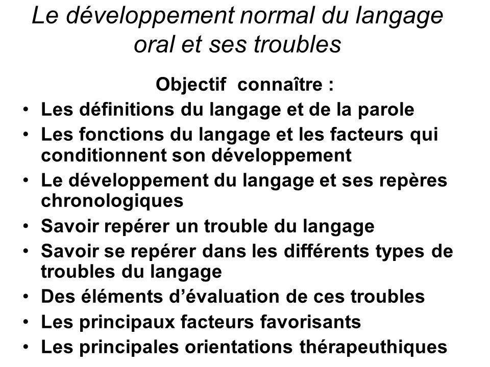 Le développement normal du langage oral et ses troubles