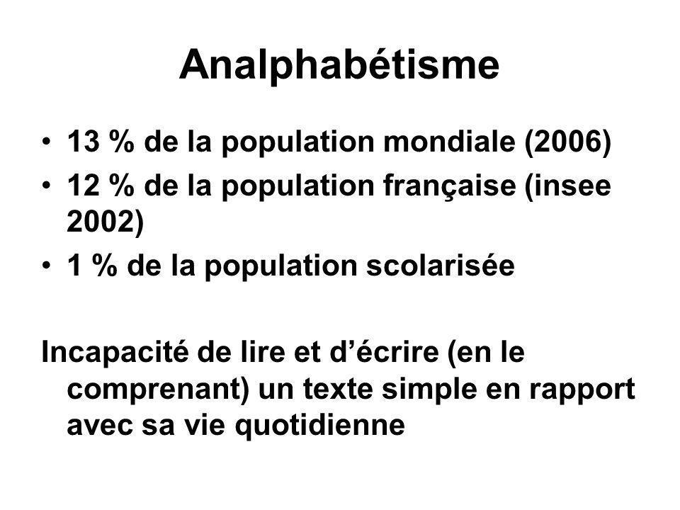 Analphabétisme 13 % de la population mondiale (2006)