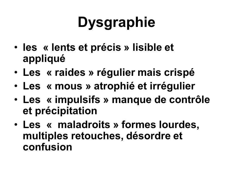Dysgraphie les « lents et précis » lisible et appliqué