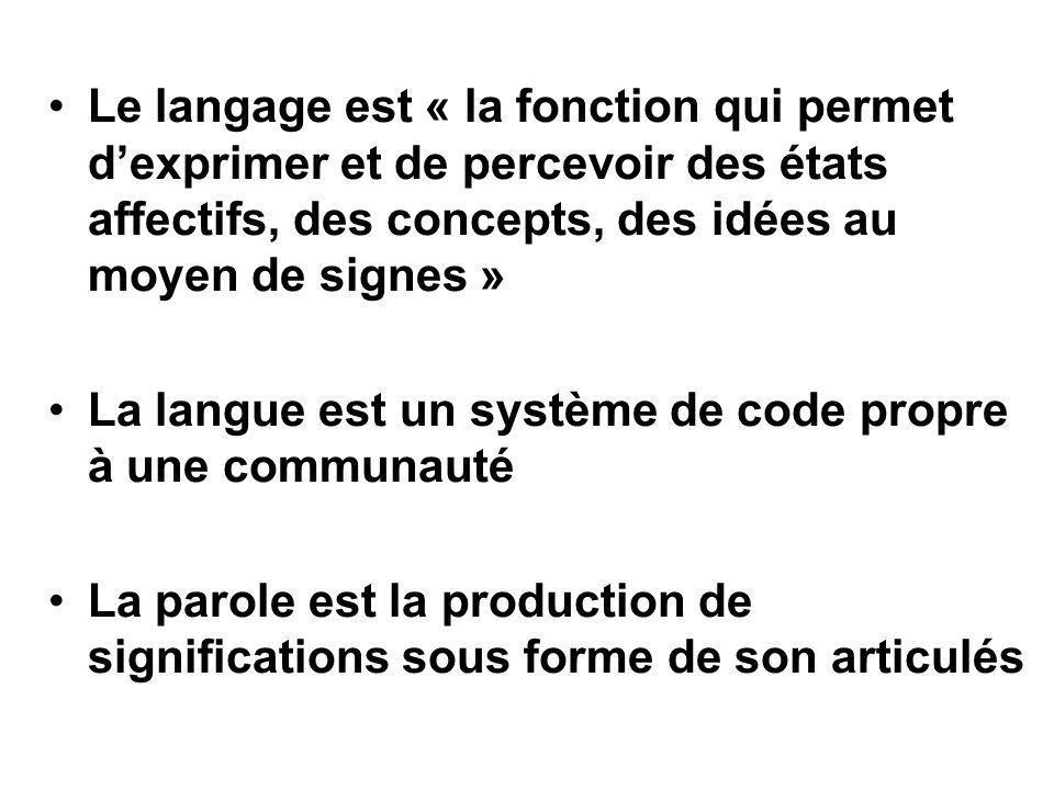 Le langage est « la fonction qui permet d'exprimer et de percevoir des états affectifs, des concepts, des idées au moyen de signes »