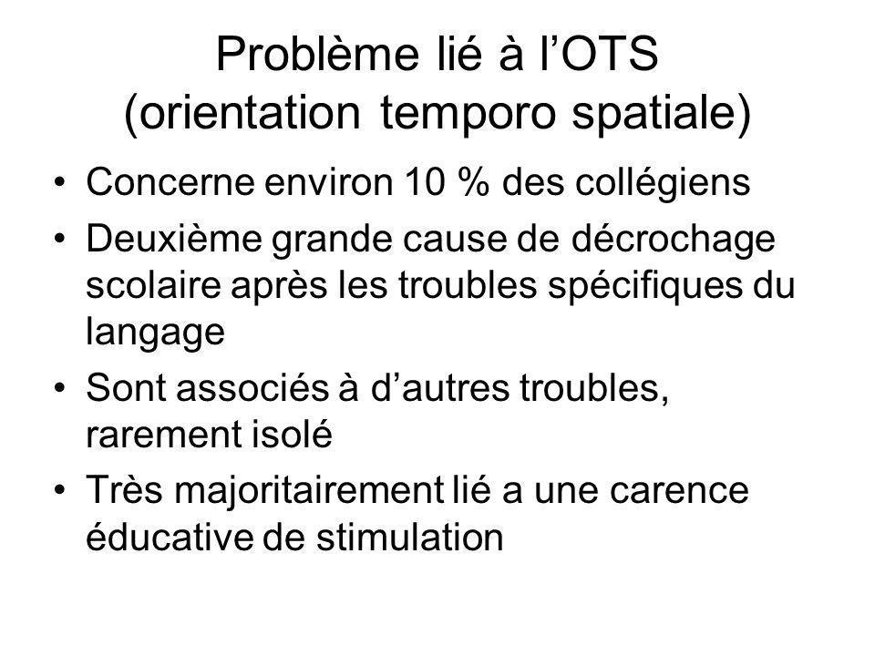 Problème lié à l'OTS (orientation temporo spatiale)