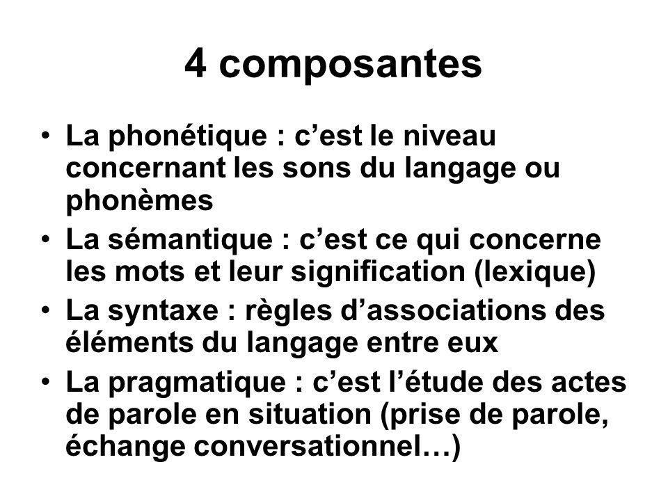 4 composantes La phonétique : c'est le niveau concernant les sons du langage ou phonèmes.