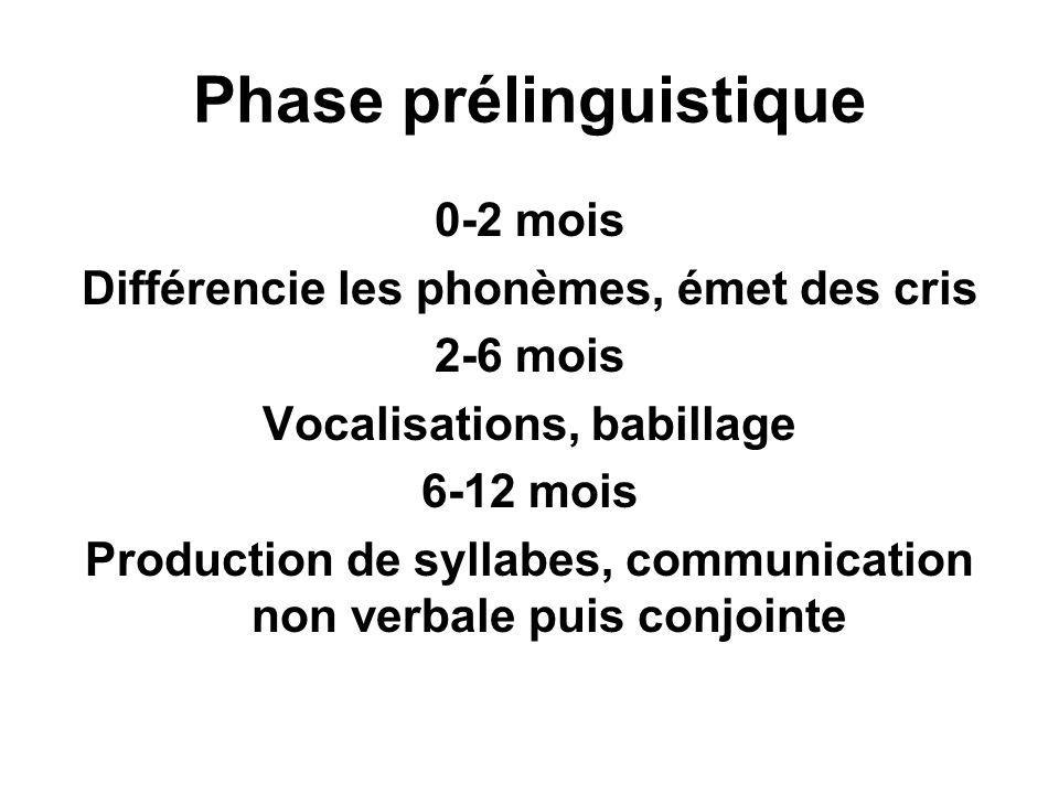 Phase prélinguistique