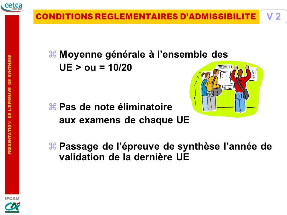 CONDITIONS REGLEMENTAIRES D'ADMISSIBILITE