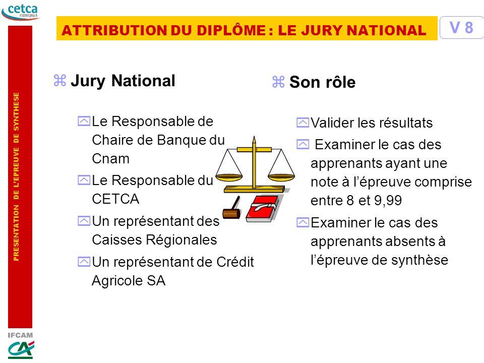 ATTRIBUTION DU DIPLÔME : LE JURY NATIONAL