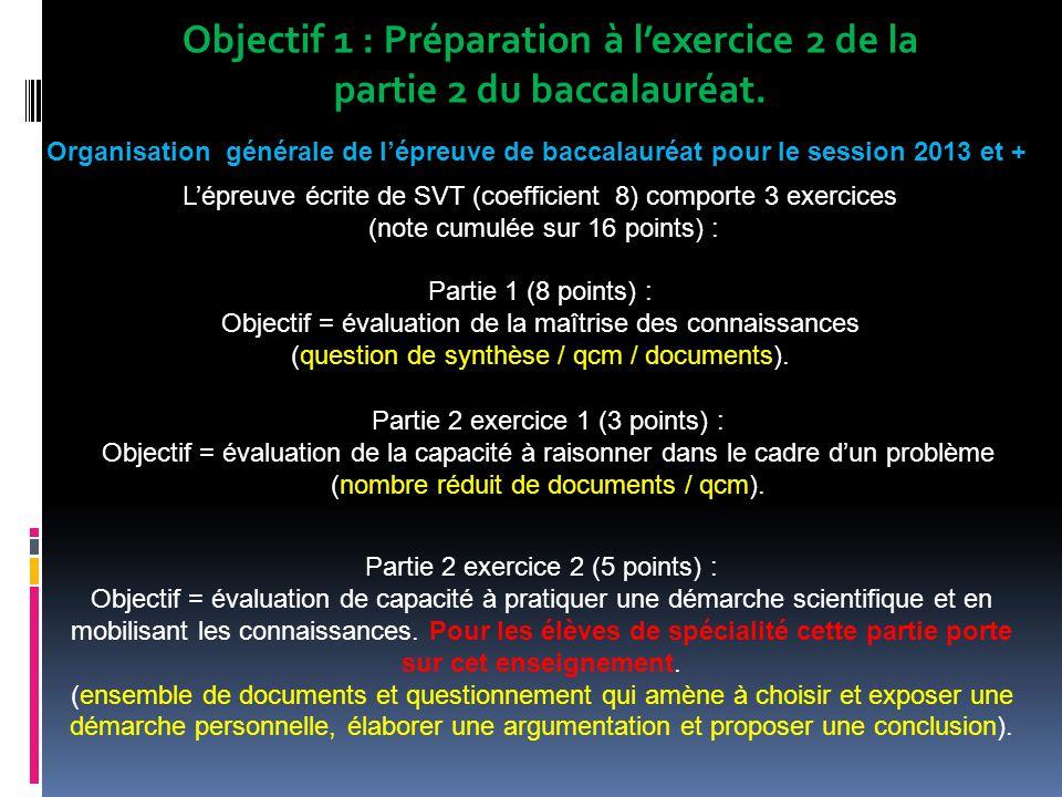 Objectif 1 : Préparation à l'exercice 2 de la partie 2 du baccalauréat.
