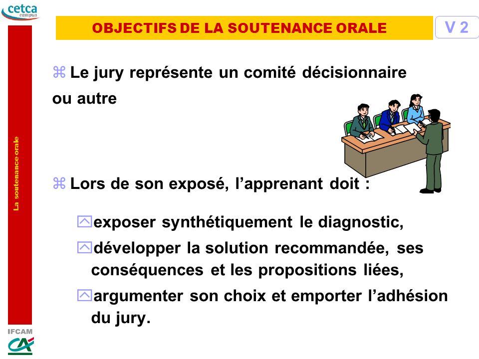 OBJECTIFS DE LA SOUTENANCE ORALE