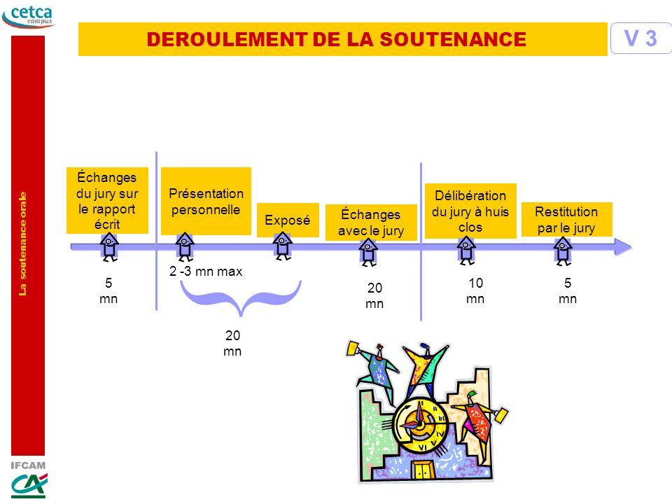 DEROULEMENT DE LA SOUTENANCE