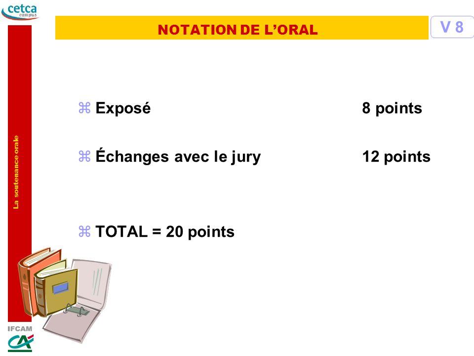 Échanges avec le jury 12 points