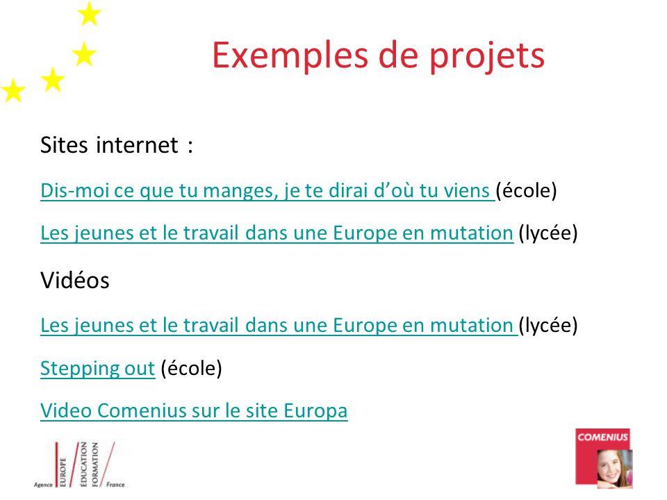 Exemples de projets Sites internet : Vidéos