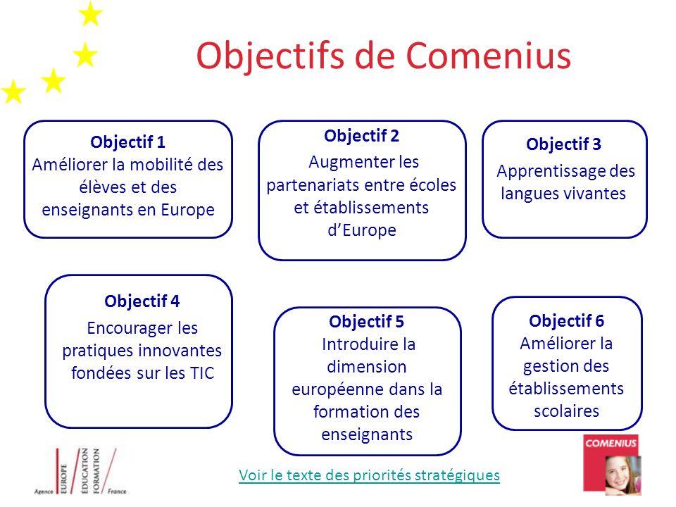 Objectifs de Comenius Objectif 1. Améliorer la mobilité des élèves et des enseignants en Europe. Objectif 2.