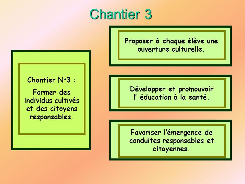 Chantier 3 Proposer à chaque élève une ouverture culturelle. Chantier N°3 : Former des individus cultivés et des citoyens responsables.