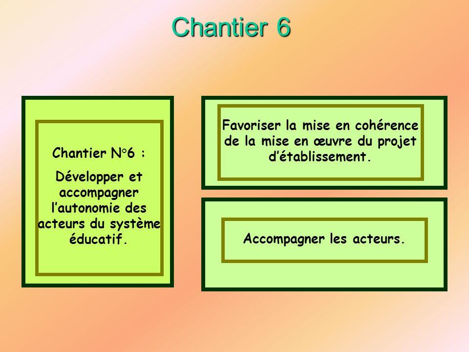 Chantier 6 Favoriser la mise en cohérence de la mise en œuvre du projet d'établissement. Chantier N°6 :