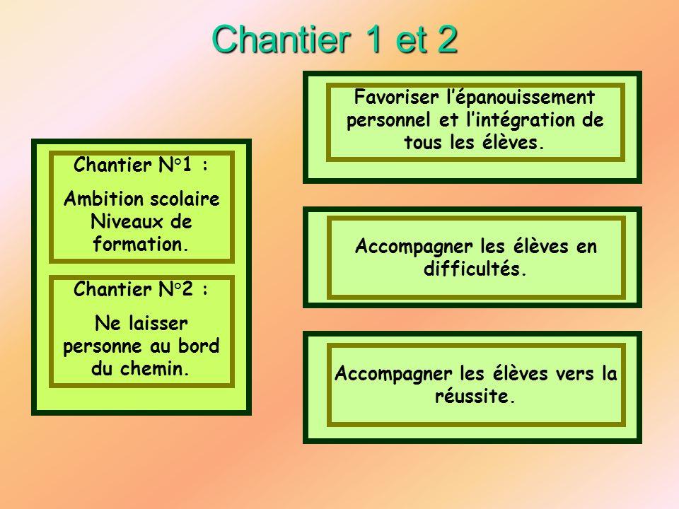 Chantier 1 et 2 Favoriser l'épanouissement personnel et l'intégration de tous les élèves. Chantier N°1 :