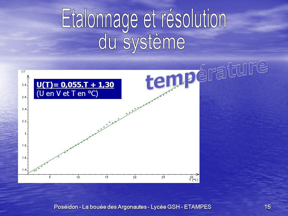température Etalonnage et résolution du système