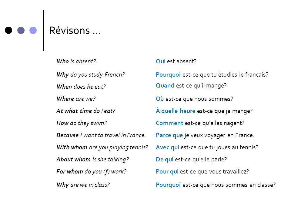 Révisons … Who is absent Why do you study French When does he eat