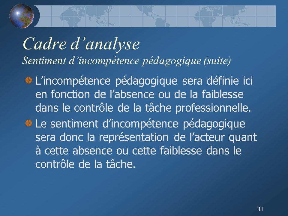 Cadre d'analyse Sentiment d'incompétence pédagogique (suite)