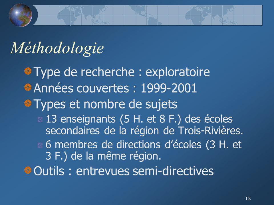 Méthodologie Type de recherche : exploratoire