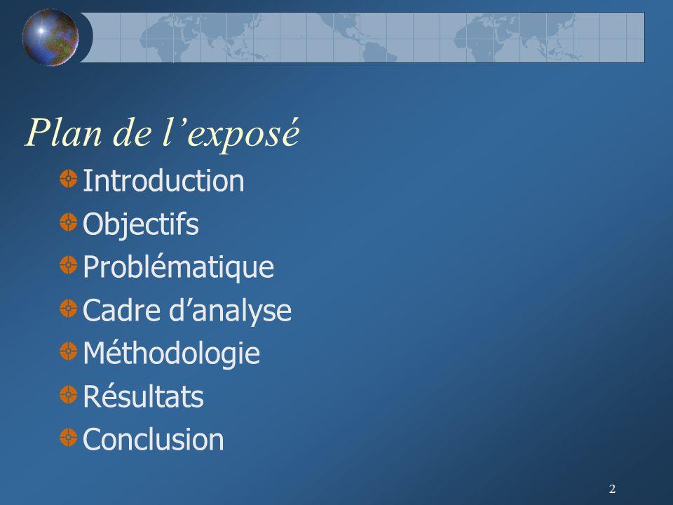 Plan de l'exposé Introduction Objectifs Problématique Cadre d'analyse