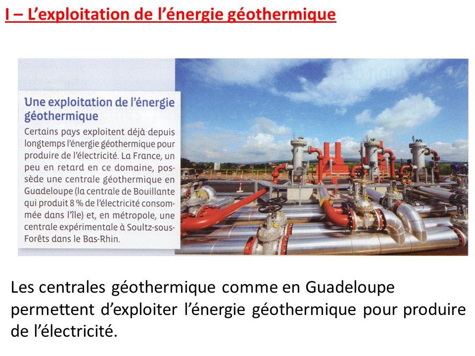 I – L'exploitation de l'énergie géothermique