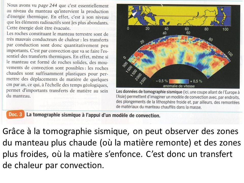 Grâce à la tomographie sismique, on peut observer des zones du manteau plus chaude (où la matière remonte) et des zones plus froides, où la matière s'enfonce.