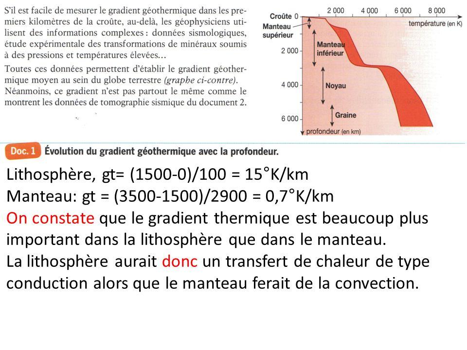 Lithosphère, gt= (1500-0)/100 = 15°K/km