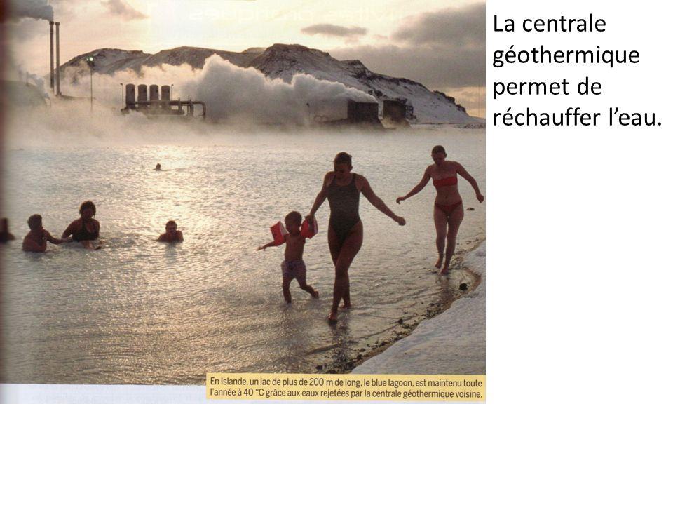 La centrale géothermique permet de réchauffer l'eau.
