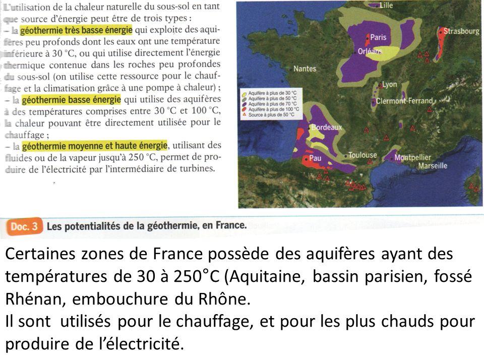 Certaines zones de France possède des aquifères ayant des températures de 30 à 250°C (Aquitaine, bassin parisien, fossé Rhénan, embouchure du Rhône.