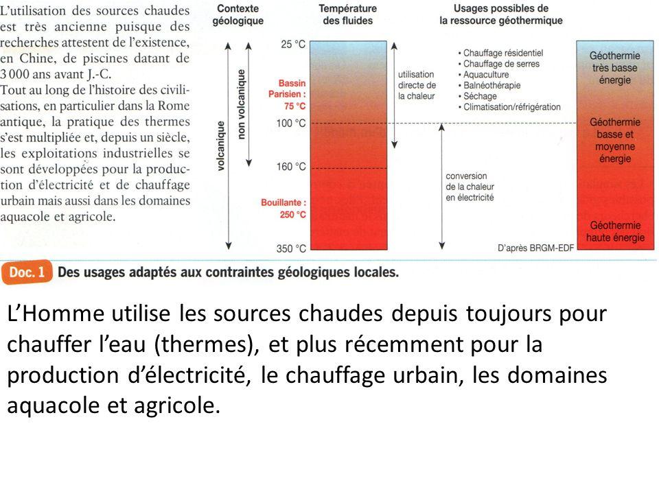 L'Homme utilise les sources chaudes depuis toujours pour chauffer l'eau (thermes), et plus récemment pour la production d'électricité, le chauffage urbain, les domaines aquacole et agricole.