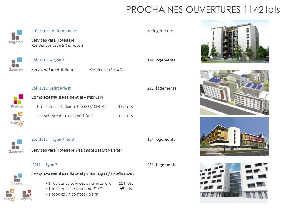 PROCHAINES OUVERTURES 1142 lots
