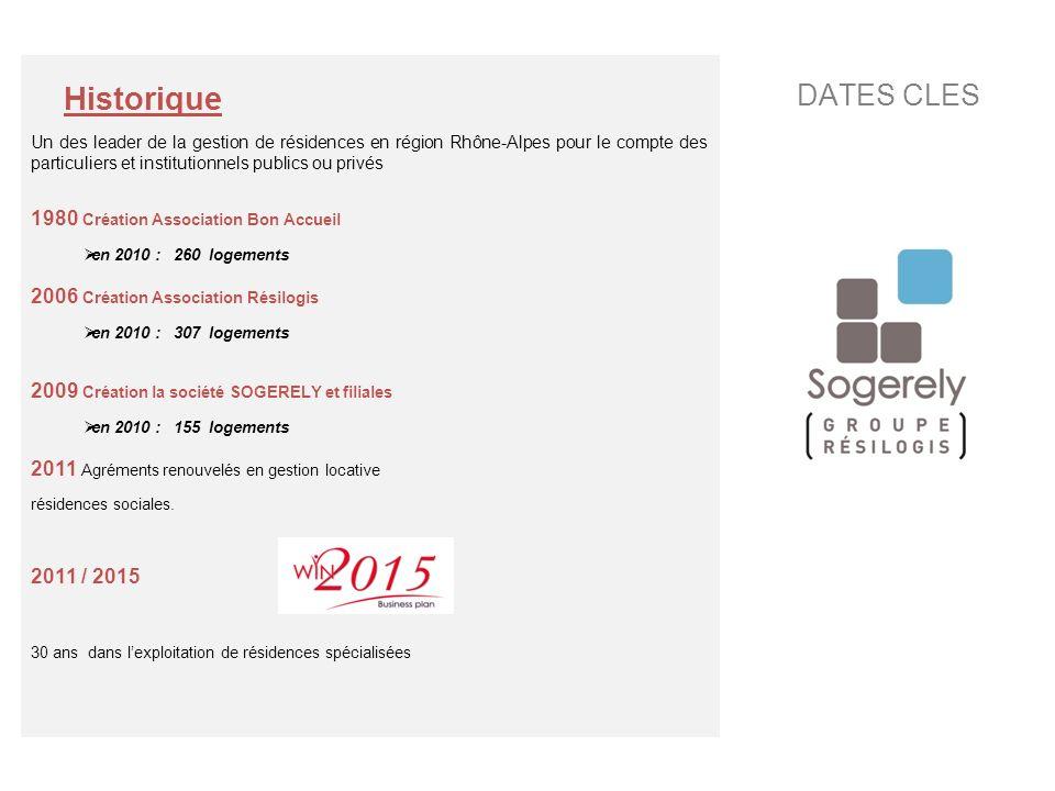 Historique DATES CLES 2006 Création Association Résilogis