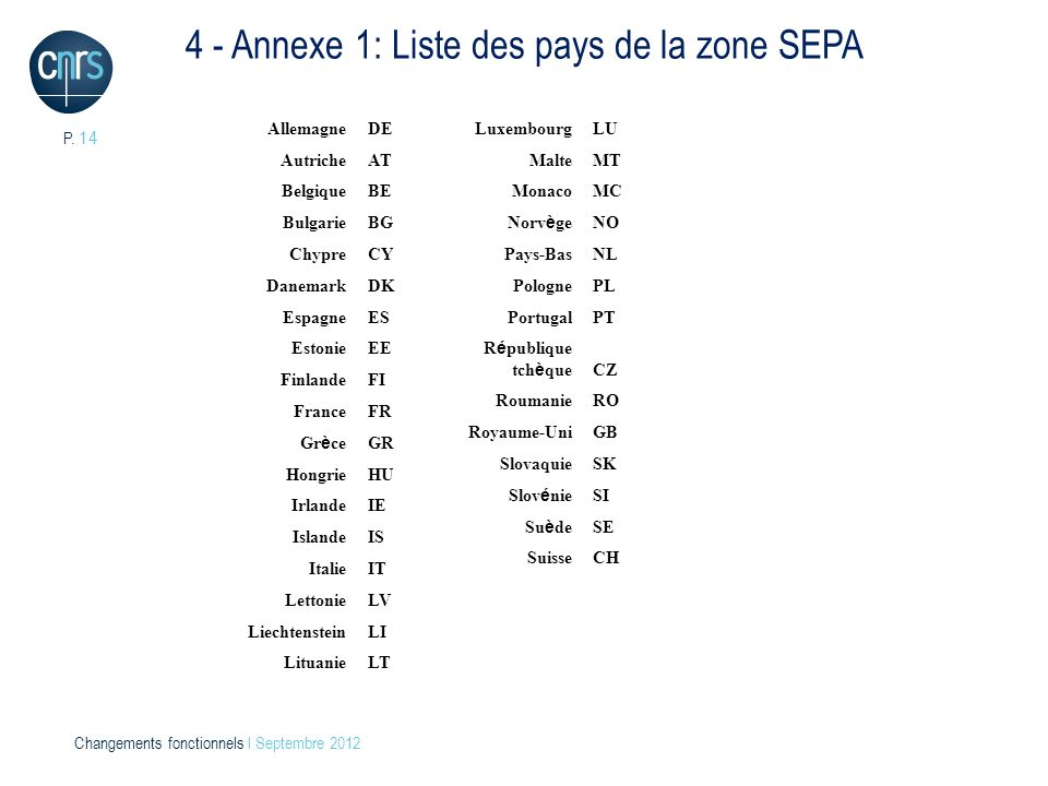 4 - Annexe 1: Liste des pays de la zone SEPA