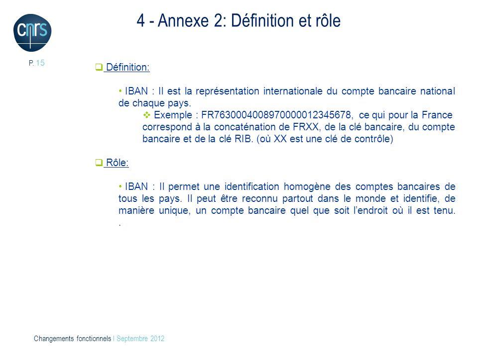 4 - Annexe 2: Définition et rôle
