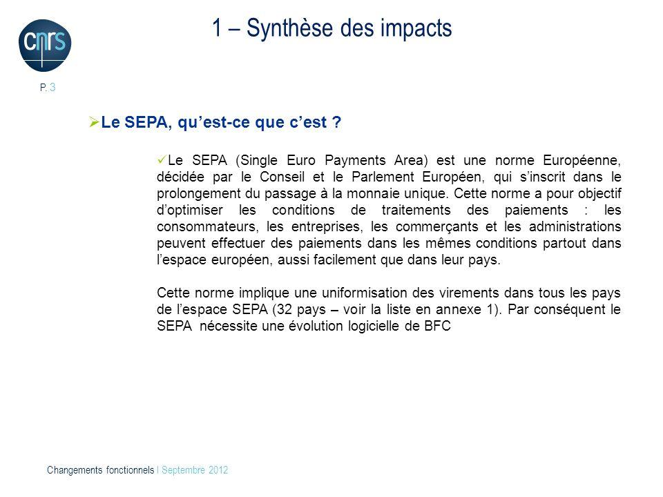 1 – Synthèse des impacts Le SEPA, qu'est-ce que c'est