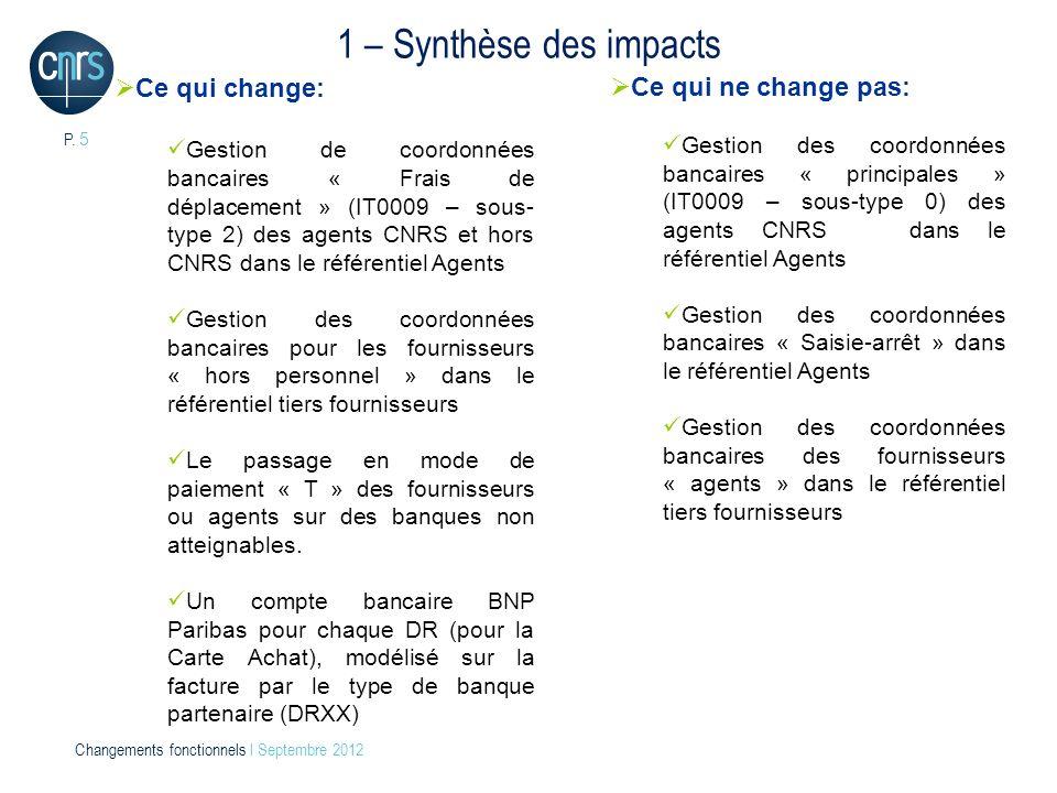 1 – Synthèse des impacts Ce qui change: Ce qui ne change pas: