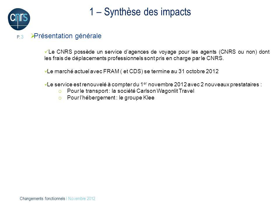 1 – Synthèse des impacts Présentation générale