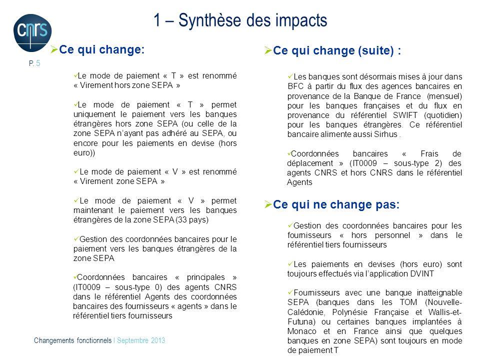 1 – Synthèse des impacts Ce qui change: Ce qui change (suite) :