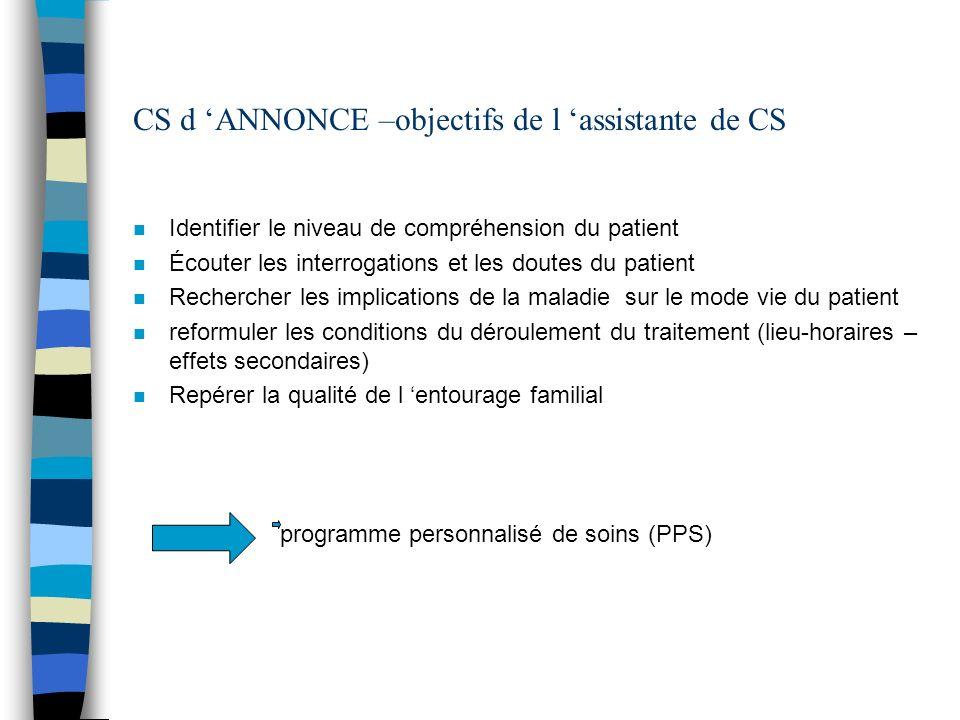 CS d 'ANNONCE –objectifs de l 'assistante de CS