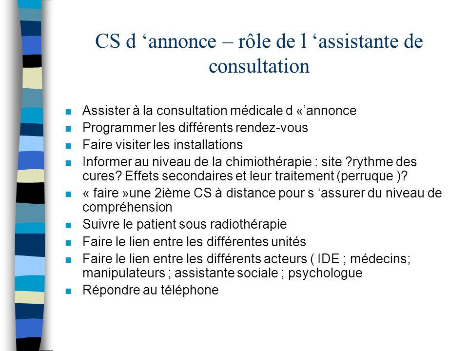CS d 'annonce – rôle de l 'assistante de consultation