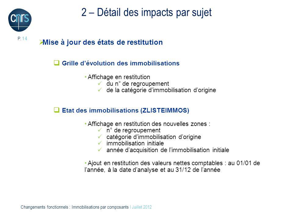 Impact fonctionnel suite la mise en place des immobilisations par composants application bfc - Evolution grille indiciaire categorie c ...