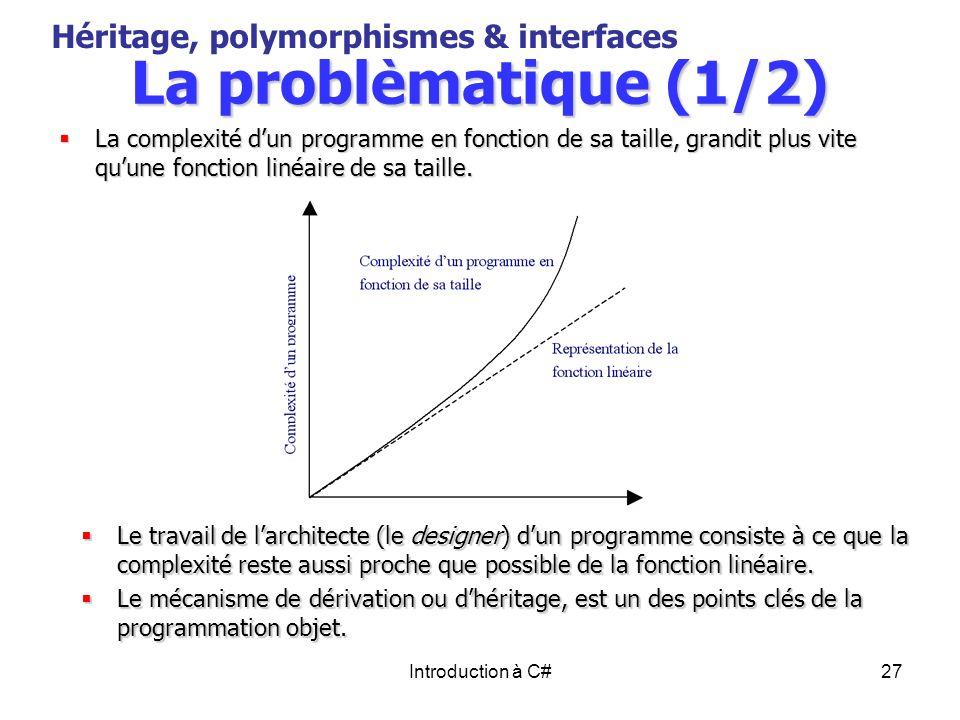 La problèmatique (1/2) Héritage, polymorphismes & interfaces