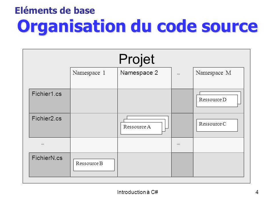 Organisation du code source