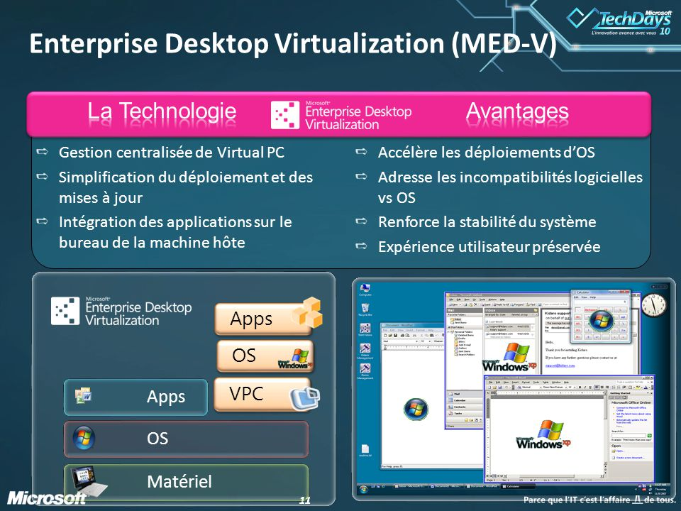 Enterprise Desktop Virtualization (MED-V)