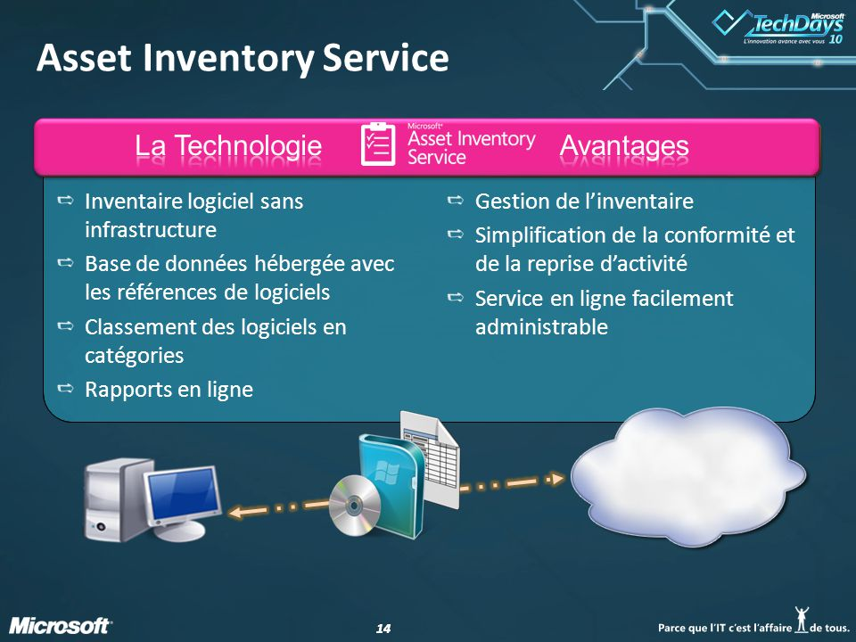Asset Inventory Service