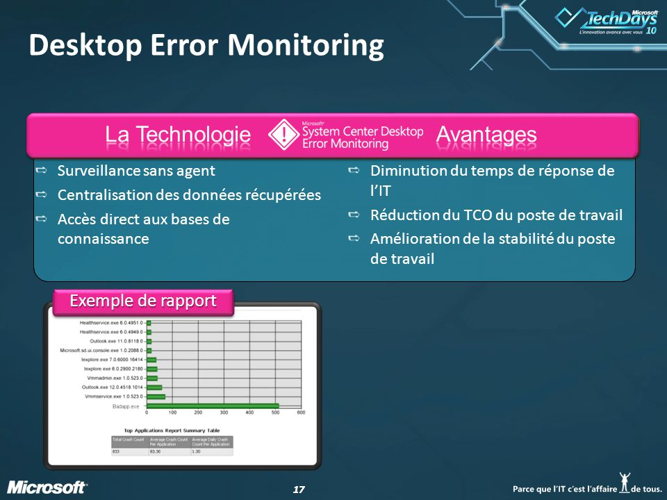 Desktop Error Monitoring