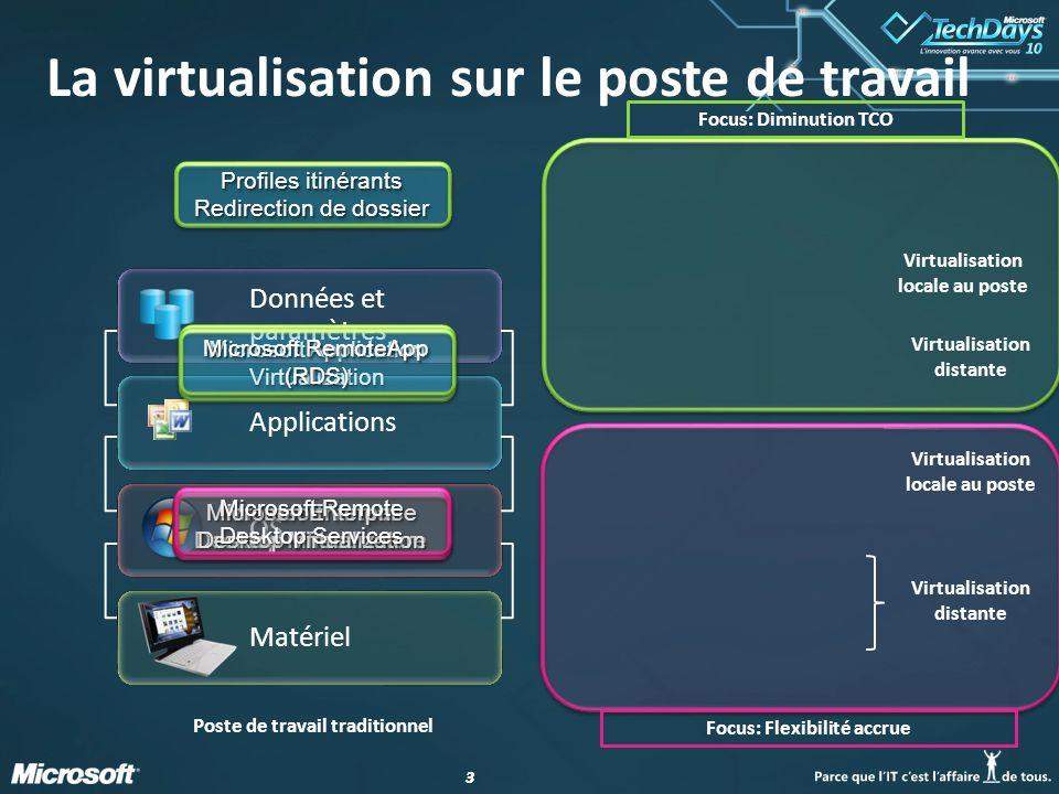 La virtualisation sur le poste de travail