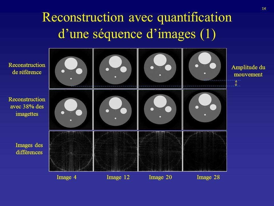 Reconstruction avec quantification d'une séquence d'images (1)