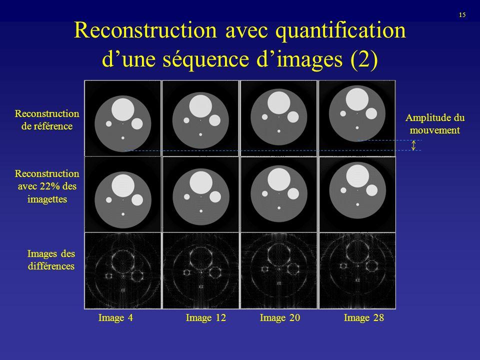 Reconstruction avec quantification d'une séquence d'images (2)