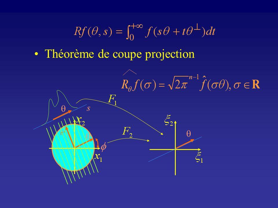 Théorème de coupe projection